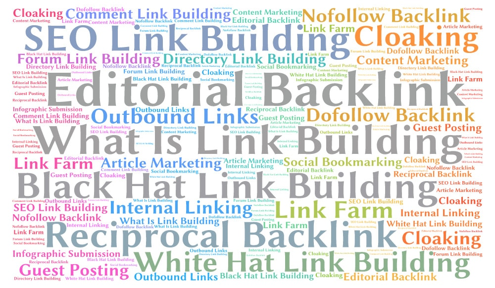 Using Organic Link Building to Rank in the top 10